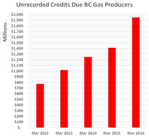 unrecorded-credits