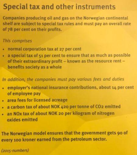 3 Norway 450