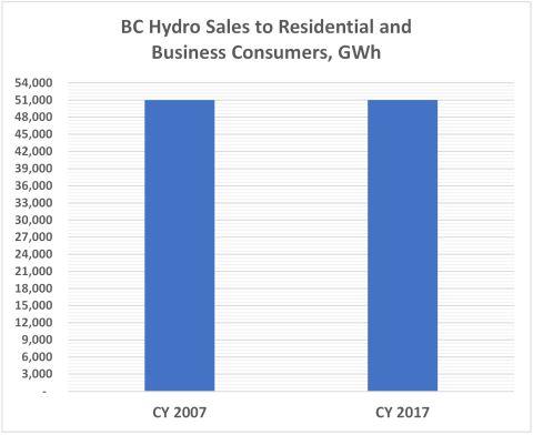 sales 2007 2017 480.jpg