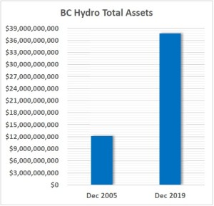 Get Bc Hydro Images